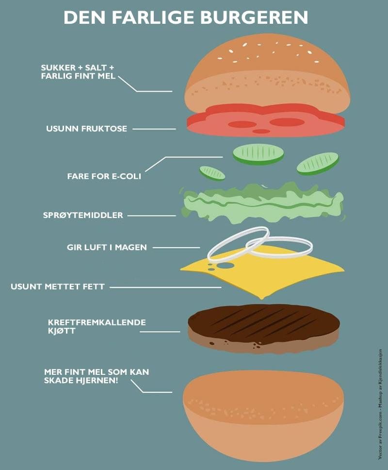 usunn hamburger